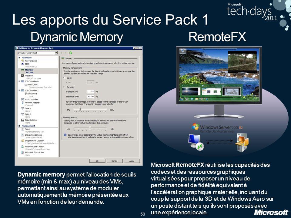 50 Les apports du Service Pack 1 Microsoft RemoteFX réutilise les capacités des codecs et des ressources graphiques virtualisées pour proposer un nive