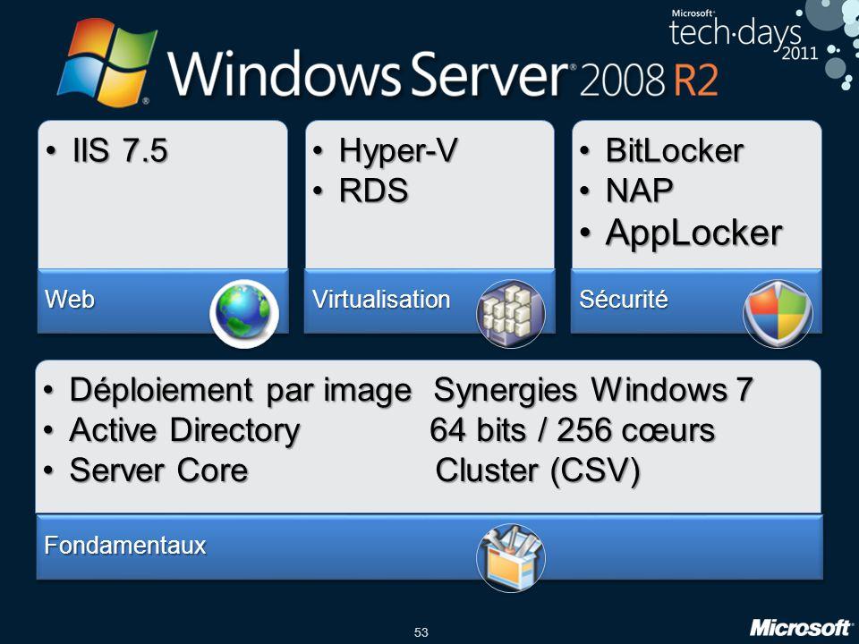 53 •IIS 7.5 Web •Hyper-V •RDS Virtualisation •BitLocker •NAP •AppLocker Sécurité •Déploiement par image Synergies Windows 7 •Active Directory 64 bits