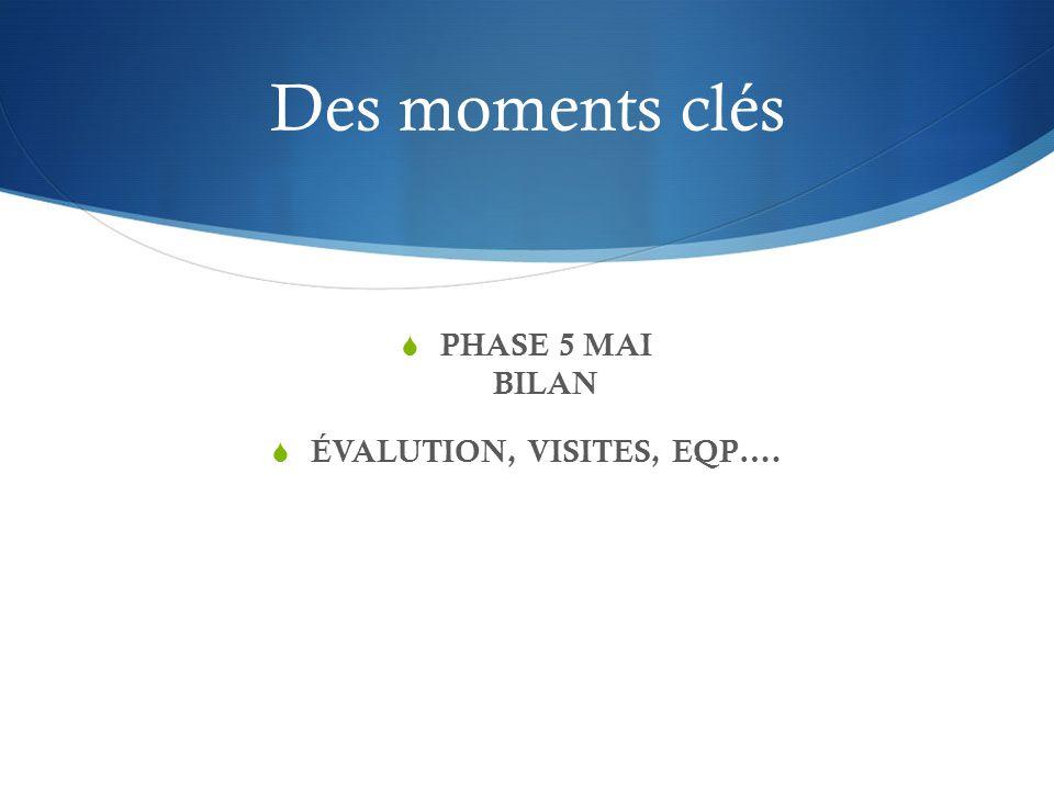 Des moments clés  PHASE 5 MAI BILAN  ÉVALUTION, VISITES, EQP….