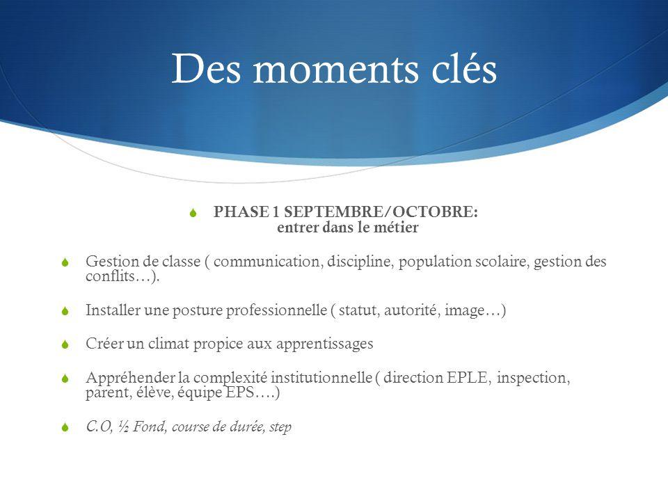 Des moments clés  PHASE 1 SEPTEMBRE/OCTOBRE: entrer dans le métier  Gestion de classe ( communication, discipline, population scolaire, gestion des conflits…).