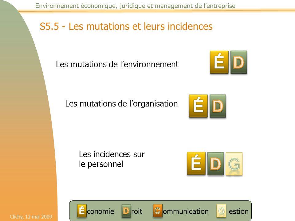 Clichy, 12 mai 2009 Environnement économique, juridique et management de l'entreprise S5.5 - Les mutations et leurs incidences Les mutations de l'envi