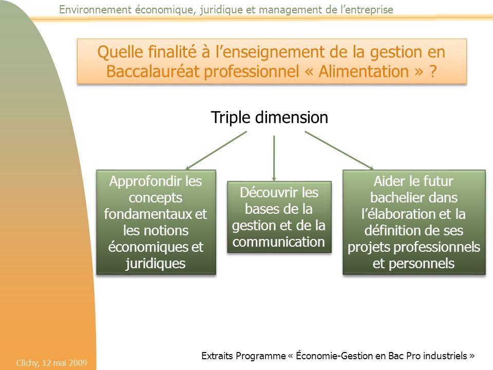 Clichy, 12 mai 2009 Environnement économique, juridique et management de l'entreprise Quels objectifs à l'enseignement de la gestion en Baccalauréat professionnel « Alimentation » .