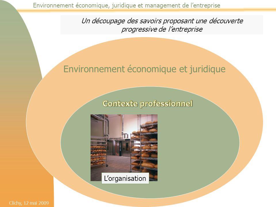 Clichy, 12 mai 2009 Environnement économique, juridique et management de l'entreprise Environnement économique et juridique Un découpage des savoirs p