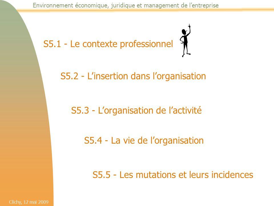 Clichy, 12 mai 2009 Environnement économique, juridique et management de l'entreprise S5.5 - Les mutations et leurs incidences S5.4 - La vie de l'orga