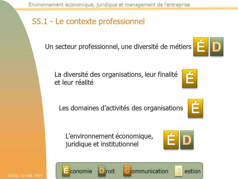 Clichy, 12 mai 2009 Environnement économique, juridique et management de l'entreprise S5.1 - Le contexte professionnel Un secteur professionnel, une d
