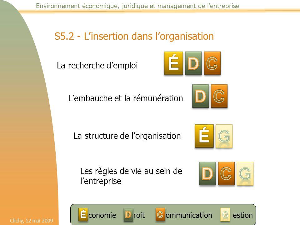Clichy, 12 mai 2009 Environnement économique, juridique et management de l'entreprise S5.2 - L'insertion dans l'organisation La recherche d'emploi L'e