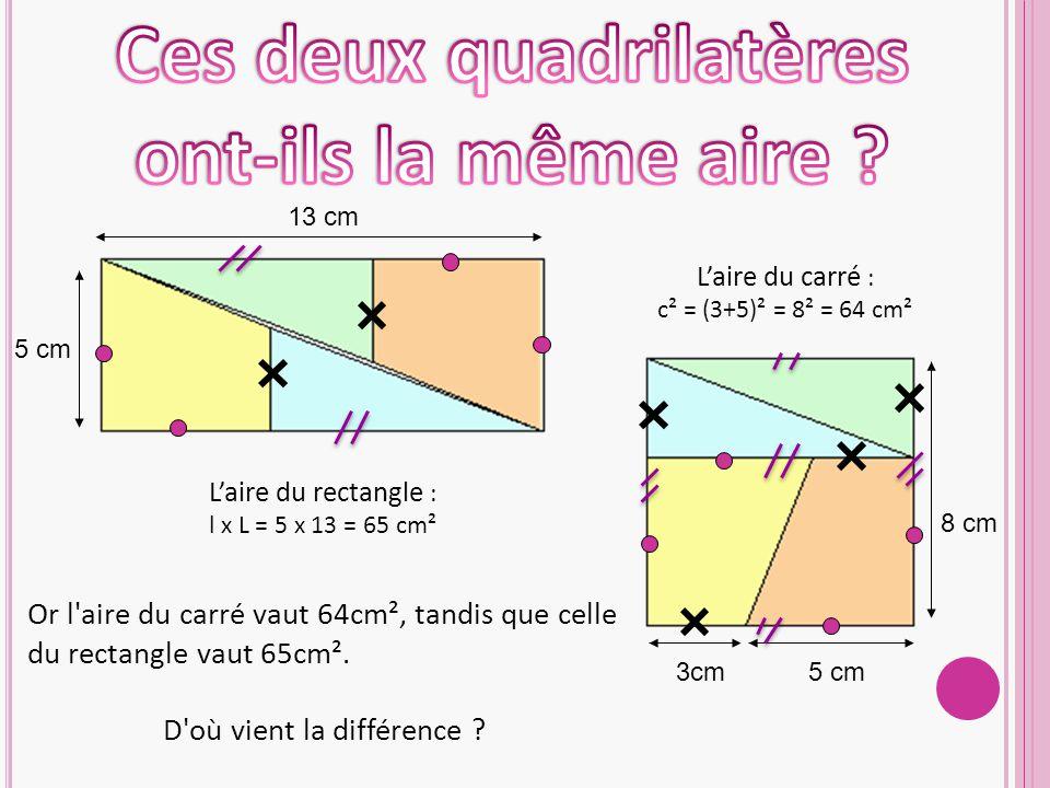 13 cm 5 cm L'aire du carré : c² = (3+5)² = 8² = 64 cm² 8 cm 5 cm3cm L'aire du rectangle : l x L = 5 x 13 = 65 cm² Or l aire du carré vaut 64cm², tandis que celle du rectangle vaut 65cm².