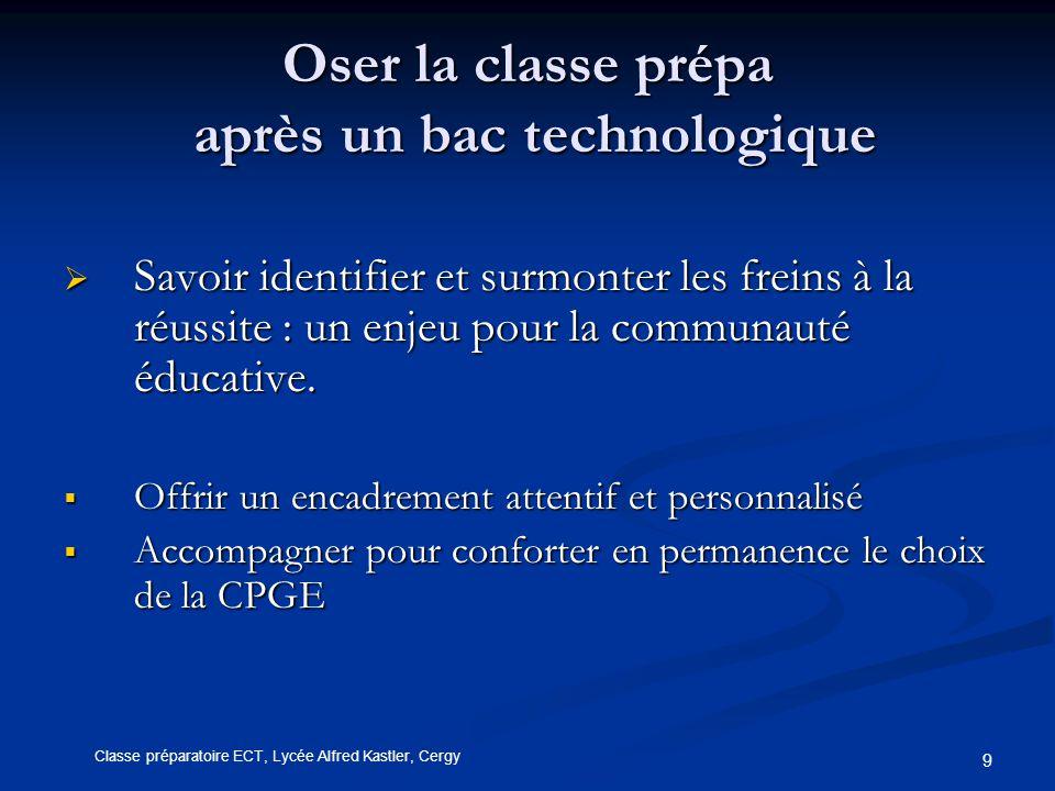 9 Oser la classe prépa après un bac technologique  Savoir identifier et surmonter les freins à la réussite : un enjeu pour la communauté éducative.