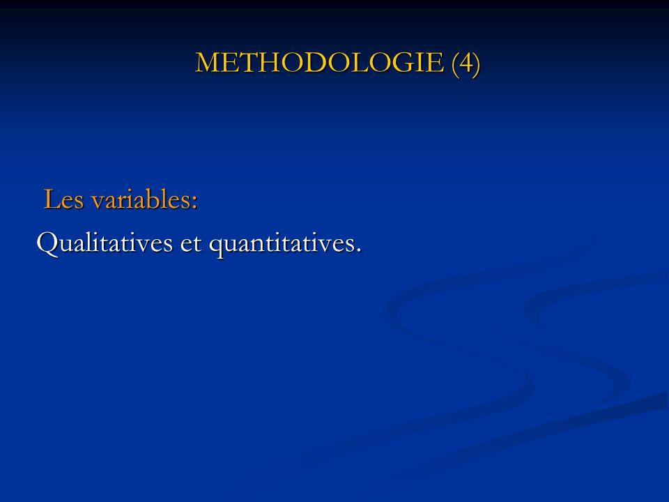 METHODOLOGIE (3) METHODOLOGIE (3) Critères d'inclusion: Critères d'inclusion: - Femmes enceintes chez qui le diagnostic de paludisme a été posé. Critè