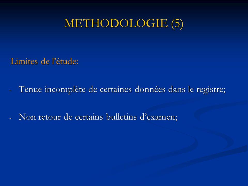 METHODOLOGIE (4) METHODOLOGIE (4) Les variables: Les variables: Qualitatives et quantitatives.