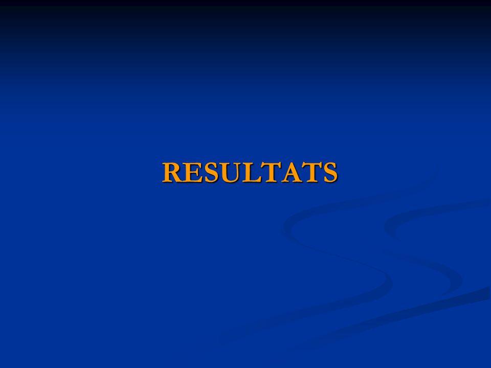 METHODOLOGIE (5) Limites de l'étude: Limites de l'étude: - Tenue incomplète de certaines données dans le registre; - Non retour de certains bulletins d'examen;