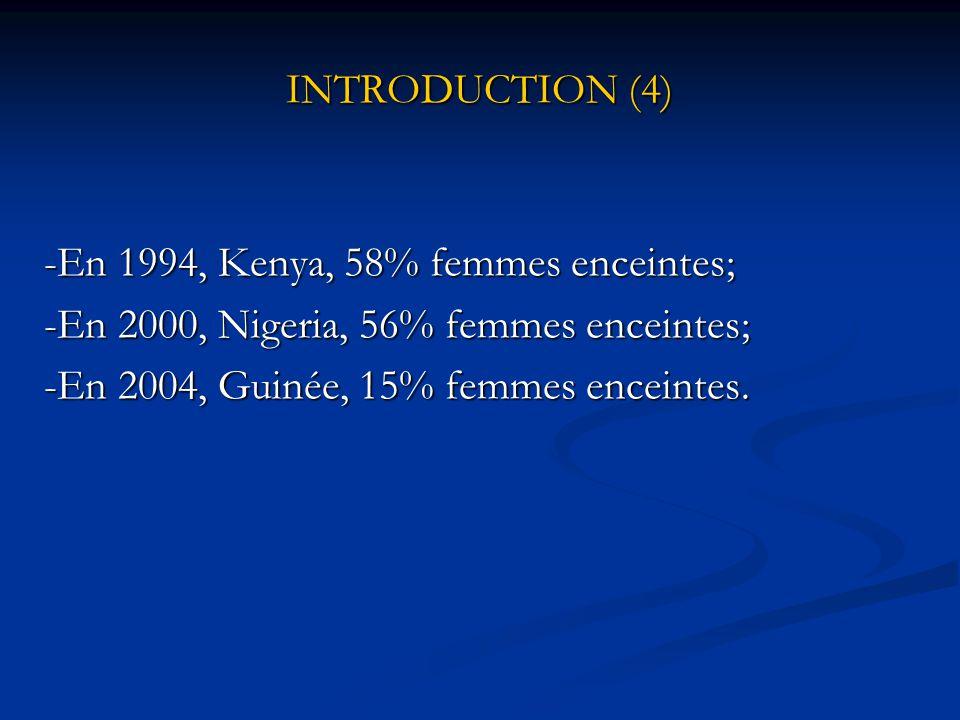 INTRODUCTION (3) C'est la maladie infectieuse la plus répandue dans le monde. 9O% des cas de paludisme surviennent en Afrique. 98% des cas de paludism