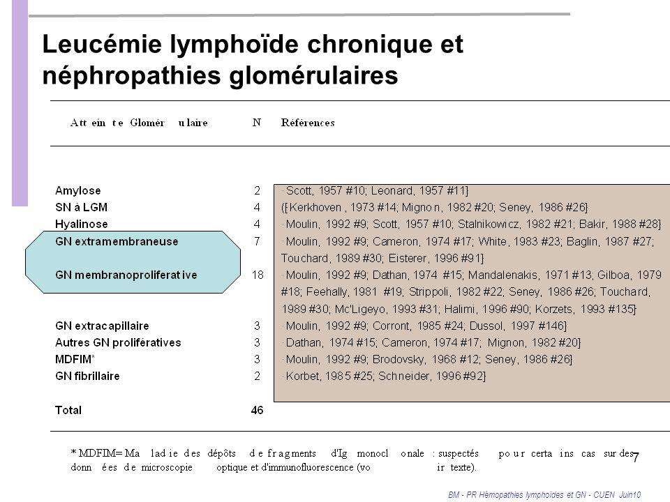 BM - PR Hémopathies lymphoïdes et GN - CUEN Juin10 7 Leucémie lymphoïde chronique et néphropathies glomérulaires