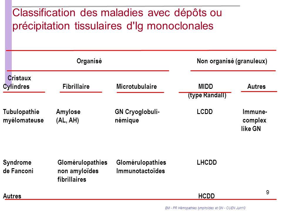 BM - PR Hémopathies lymphoïdes et GN - CUEN Juin10 9 Classification des maladies avec dépôts ou précipitation tissulaires d Ig monoclonales OrganiséNon organisé (granuleux) Cristaux Cylindres Fibrillaire Microtubulaire MIDD Autres (type Randall) Tubulopathie AmyloseGN Cryoglobuli-LCDD Immune- myélomateuse(AL, AH)némique complex like GN Syndrome Glomérulopathies Glomérulopathies LHCDD de Fanconi non amyloïdes Immunotactoïdes fibrillaires Autres HCDD