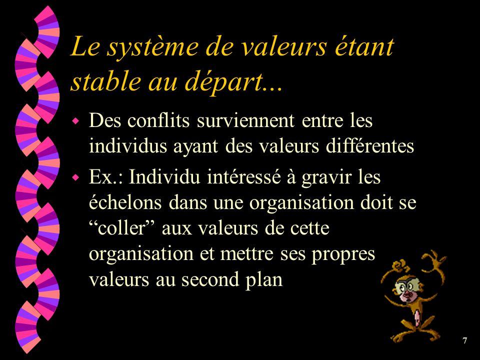 6 L'éthique est inductive w Éthique part des réalités individuelles et collectives pour en tirer les valeurs en jeu •valeurs familiales, du milieu sco