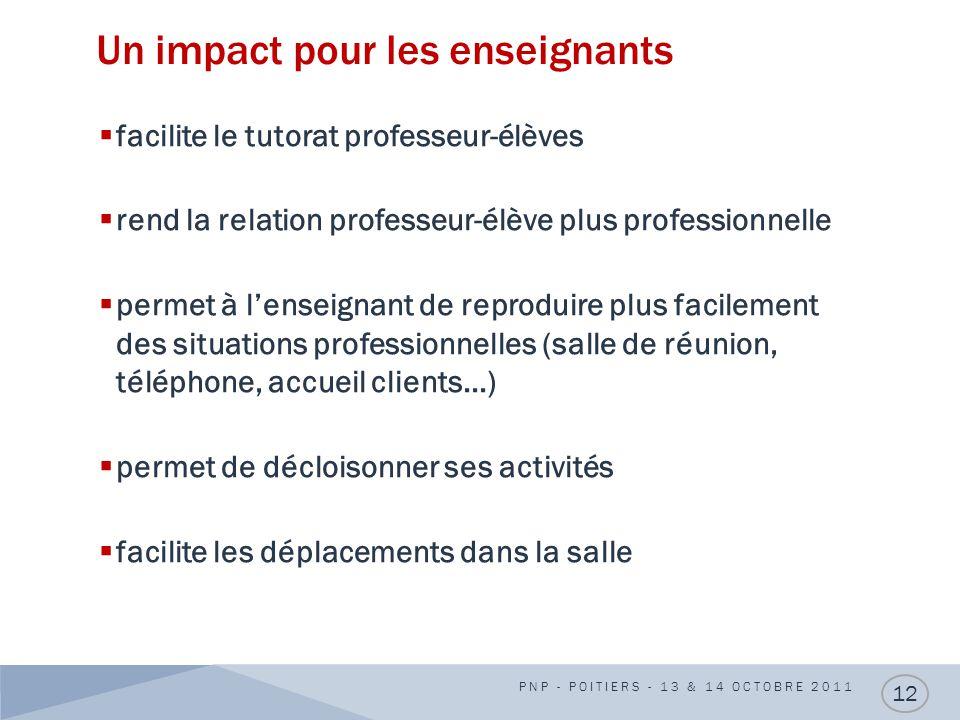 Un impact pour les enseignants PNP - POITIERS - 13 & 14 OCTOBRE 2011 12  facilite le tutorat professeur-élèves  rend la relation professeur-élève pl