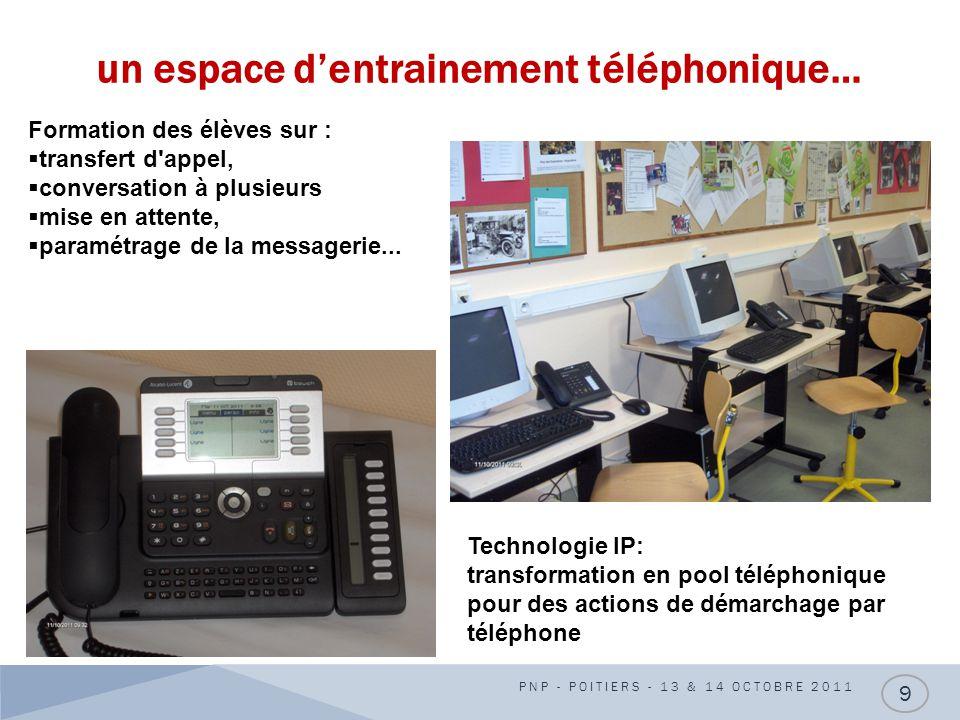 un espace d'entrainement téléphonique… PNP - POITIERS - 13 & 14 OCTOBRE 2011 9 Formation des élèves sur :  transfert d appel,  conversation à plusieurs  mise en attente,  paramétrage de la messagerie...