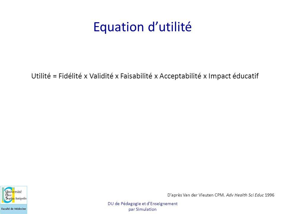 Equation d'utilité Utilité = Fidélité x Validité x Faisabilité x Acceptabilité x Impact éducatif D'après Van der Vleuten CPM. Adv Health Sci Educ 1996