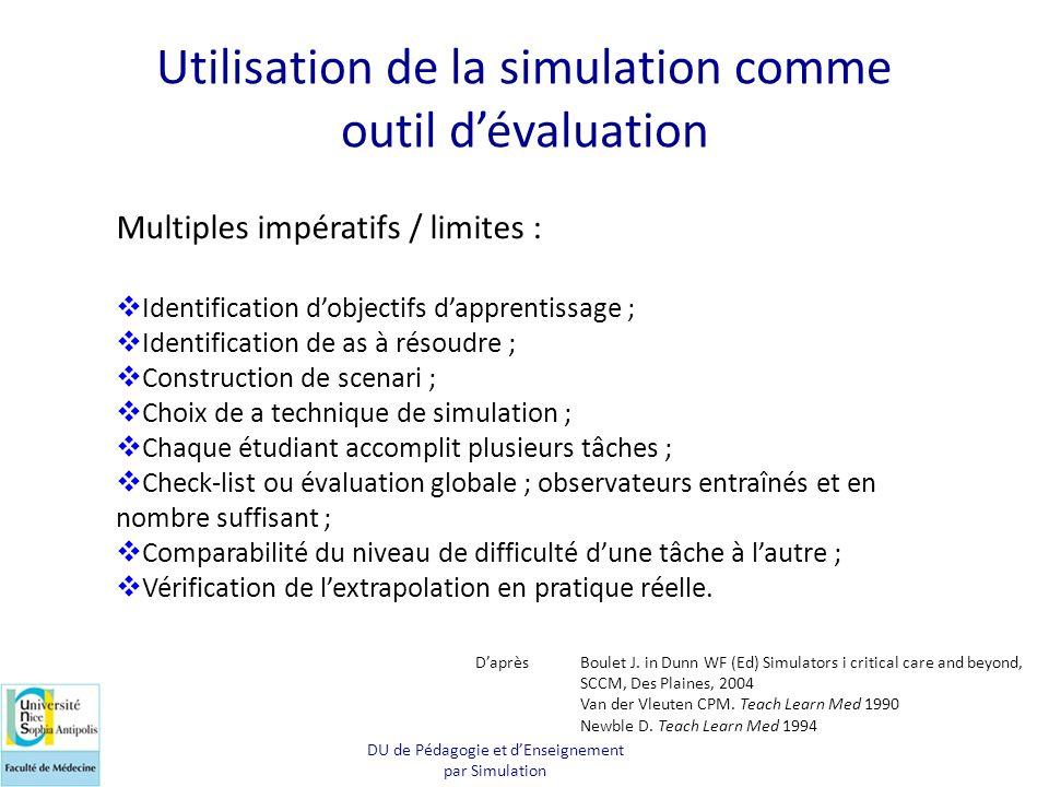 Utilisation de la simulation comme outil d'évaluation Multiples impératifs / limites :  Identification d'objectifs d'apprentissage ;  Identification