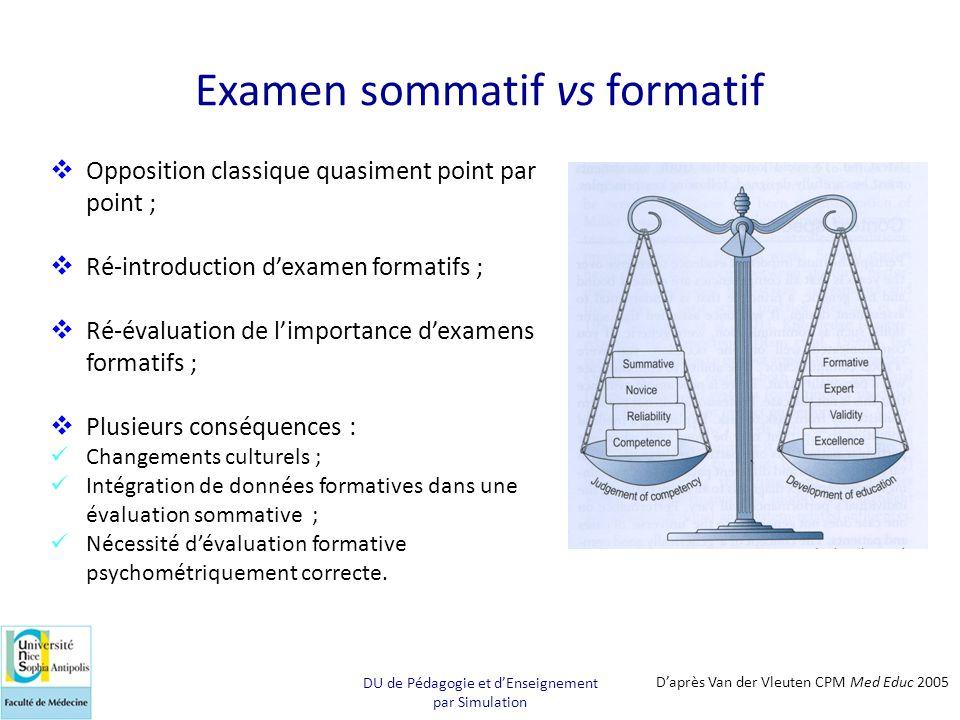 Examen sommatif vs formatif  Opposition classique quasiment point par point ;  Ré-introduction d'examen formatifs ;  Ré-évaluation de l'importance