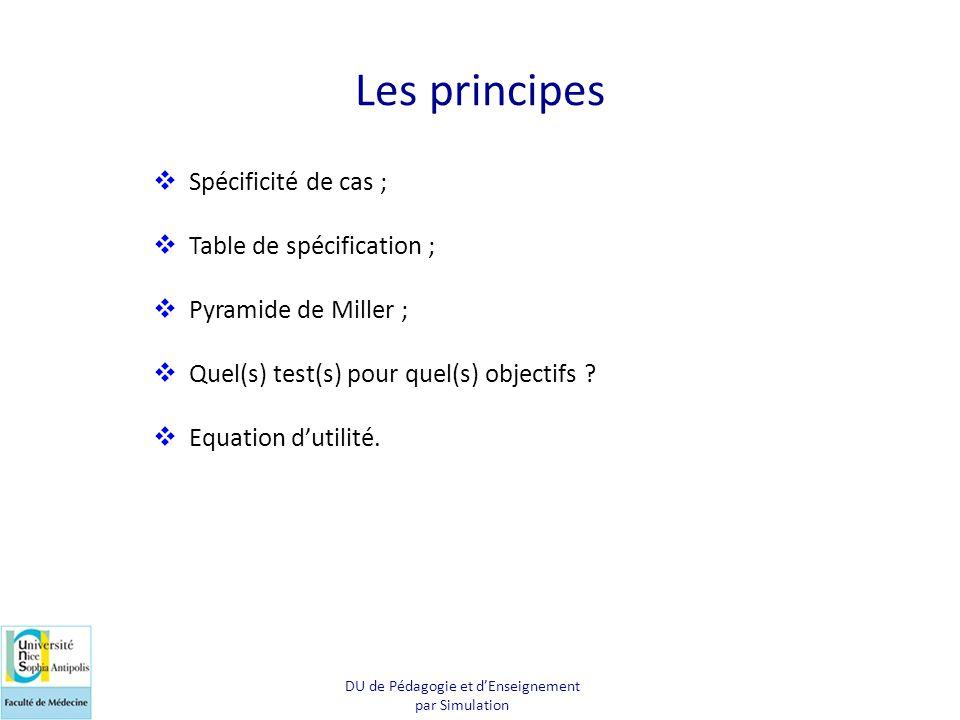 Les principes  Spécificité de cas ;  Table de spécification ;  Pyramide de Miller ;  Quel(s) test(s) pour quel(s) objectifs ?  Equation d'utilité