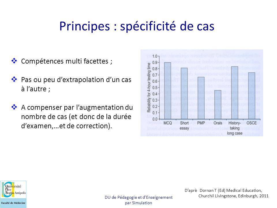 Principes : spécificité de cas D'aprè Dornan T (Ed) Medical Education, Churchil Livingstone, Edinburgh, 2011  Compétences multi facettes ;  Pas ou p