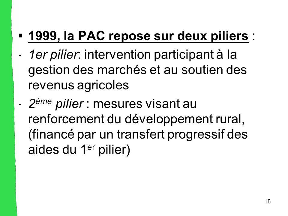 15  1999, la PAC repose sur deux piliers : -1er pilier: intervention participant à la gestion des marchés et au soutien des revenus agricoles -2 ème pilier : mesures visant au renforcement du développement rural, (financé par un transfert progressif des aides du 1 er pilier)