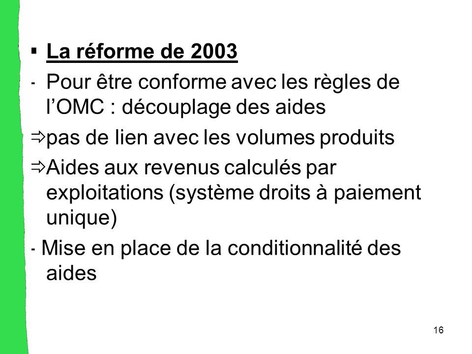 16  La réforme de 2003 -Pour être conforme avec les règles de l'OMC : découplage des aides  pas de lien avec les volumes produits  Aides aux revenus calculés par exploitations (système droits à paiement unique) - Mise en place de la conditionnalité des aides
