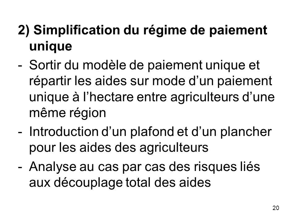 20 2) Simplification du régime de paiement unique -Sortir du modèle de paiement unique et répartir les aides sur mode d'un paiement unique à l'hectare entre agriculteurs d'une même région -Introduction d'un plafond et d'un plancher pour les aides des agriculteurs -Analyse au cas par cas des risques liés aux découplage total des aides
