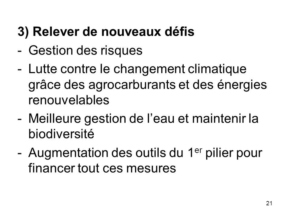 21 3) Relever de nouveaux défis -Gestion des risques -Lutte contre le changement climatique grâce des agrocarburants et des énergies renouvelables -Meilleure gestion de l'eau et maintenir la biodiversité -Augmentation des outils du 1 er pilier pour financer tout ces mesures