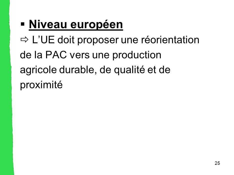 25  Niveau européen  L'UE doit proposer une réorientation de la PAC vers une production agricole durable, de qualité et de proximité