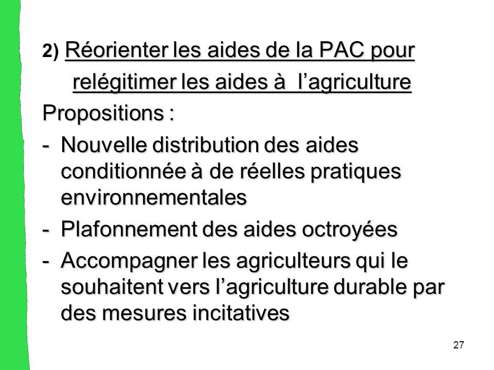 27 Réorienter les aides de la PAC pour 2) Réorienter les aides de la PAC pour relégitimer les aides à l'agriculture relégitimer les aides à l'agriculture Propositions : -Nouvelle distribution des aides conditionnée à de réelles pratiques environnementales -Plafonnement des aides octroyées -Accompagner les agriculteurs qui le souhaitent vers l'agriculture durable par des mesures incitatives