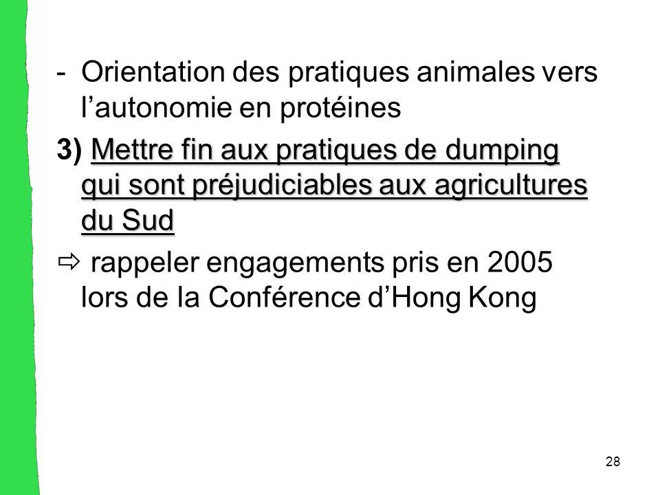 28 -Orientation des pratiques animales vers l'autonomie en protéines Mettre fin aux pratiques de dumping qui sont préjudiciables aux agricultures du Sud 3) Mettre fin aux pratiques de dumping qui sont préjudiciables aux agricultures du Sud  rappeler engagements pris en 2005 lors de la Conférence d'Hong Kong