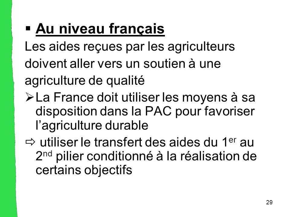 29  Au niveau français Les aides reçues par les agriculteurs doivent aller vers un soutien à une agriculture de qualité  La France doit utiliser les moyens à sa disposition dans la PAC pour favoriser l'agriculture durable  utiliser le transfert des aides du 1 er au 2 nd pilier conditionné à la réalisation de certains objectifs