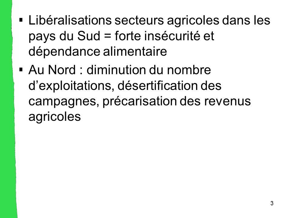 3  Libéralisations secteurs agricoles dans les pays du Sud = forte insécurité et dépendance alimentaire  Au Nord : diminution du nombre d'exploitations, désertification des campagnes, précarisation des revenus agricoles