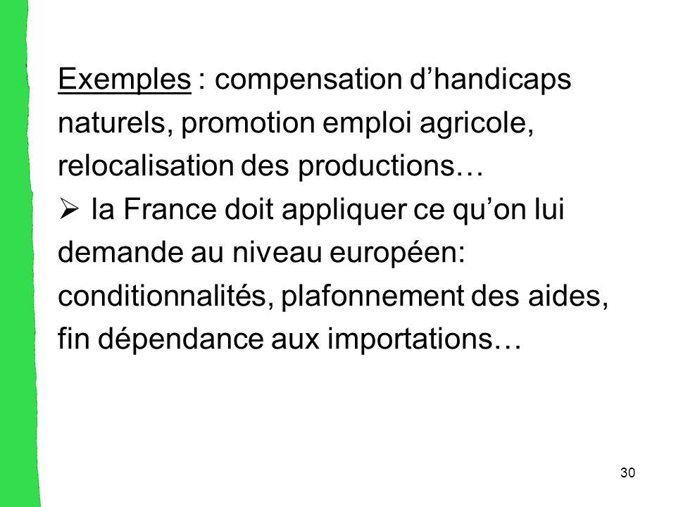 30 Exemples : compensation d'handicaps naturels, promotion emploi agricole, relocalisation des productions…  la France doit appliquer ce qu'on lui demande au niveau européen: conditionnalités, plafonnement des aides, fin dépendance aux importations…