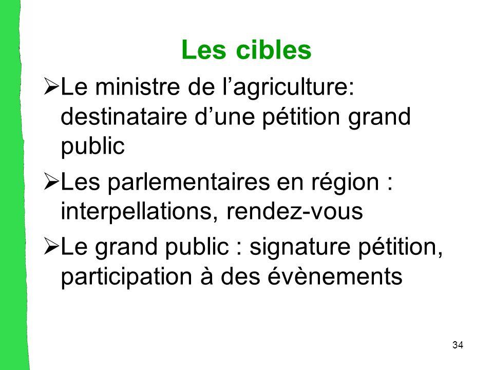34 Les cibles  Le ministre de l'agriculture: destinataire d'une pétition grand public  Les parlementaires en région : interpellations, rendez-vous  Le grand public : signature pétition, participation à des évènements