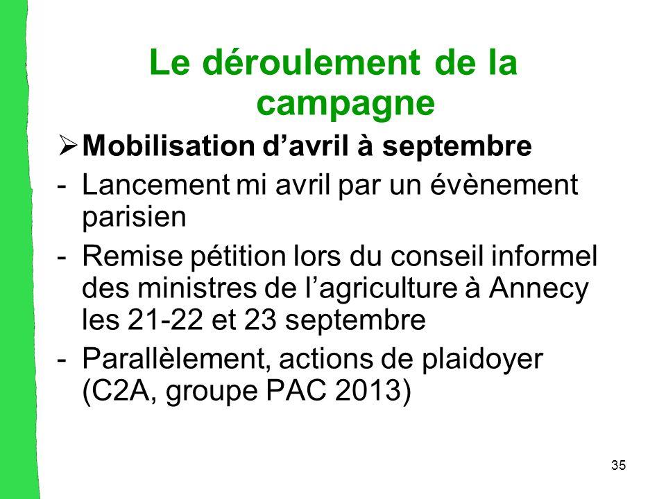 35 Le déroulement de la campagne  Mobilisation d'avril à septembre -Lancement mi avril par un évènement parisien -Remise pétition lors du conseil informel des ministres de l'agriculture à Annecy les 21-22 et 23 septembre -Parallèlement, actions de plaidoyer (C2A, groupe PAC 2013)