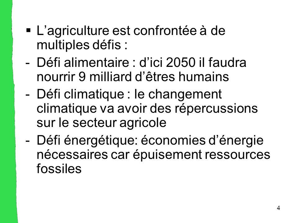 4  L'agriculture est confrontée à de multiples défis : -Défi alimentaire : d'ici 2050 il faudra nourrir 9 milliard d'êtres humains -Défi climatique : le changement climatique va avoir des répercussions sur le secteur agricole -Défi énergétique: économies d'énergie nécessaires car épuisement ressources fossiles