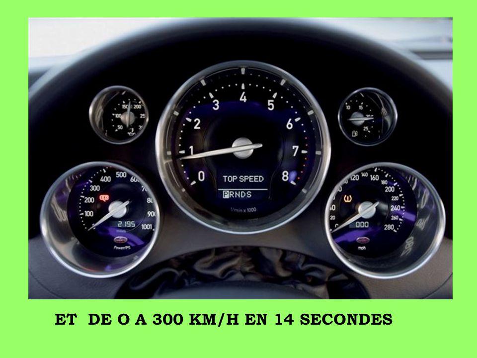 0 A 100KM/H EN 2,5 SECONDES (UNE SUZUKI HAYABUSA 1300 VA DE 0 A 100 KM/H EN 2,8 SECONDES)