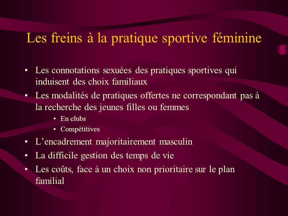 Les freins À la pratique sportive féminine