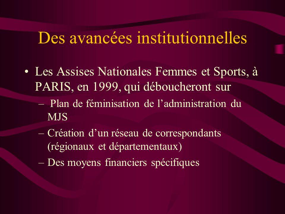 Des avancées institutionnelles •Le CIO La Charte Olympique (1994) Mesure: 20% des femmes dans les organes exécutifs et législatifs des CNO et FSI pour 2005