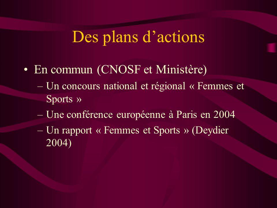 •Pour le CNOSF –Création d'un groupe de travail permanent –Une ligne budgétaire spécifique –Des journées annuelles de réflexion, d'échanges, pour prolonger la thématique