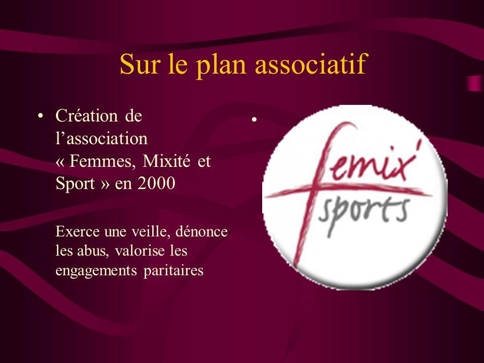 Des plans d'actions •En commun (CNOSF et Ministère) –Un concours national et régional « Femmes et Sports » –Une conférence européenne à Paris en 2004 –Un rapport « Femmes et Sports » (Deydier 2004)