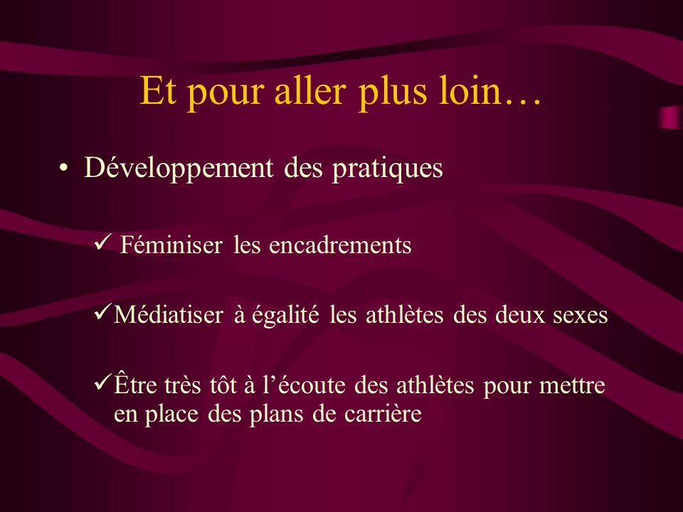 Fédérations pour lesquelles la part de licences féminines a le plus augmenté Fédé.françaisesNB de licences % lic.