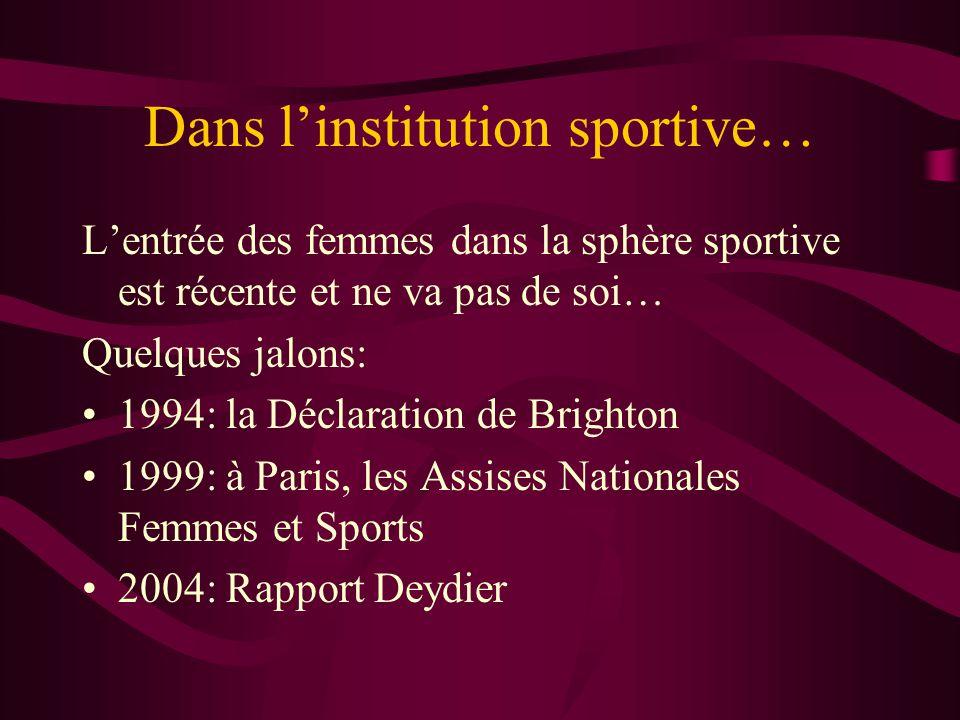 Dans l'institution sportive… L'entrée des femmes dans la sphère sportive est récente et ne va pas de soi… Quelques jalons: •1994: la Déclaration de Brighton •1999: à Paris, les Assises Nationales Femmes et Sports •2004: Rapport Deydier