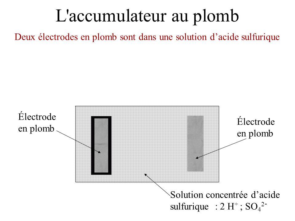 L'accumulateur au plomb Électrode en plomb Solution concentrée d'acide sulfurique : 2 H + ; SO 4 2 - Deux électrodes en plomb sont dans une solution d