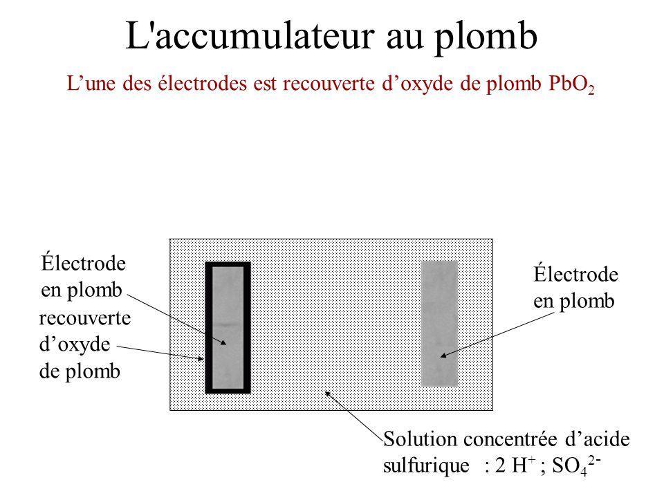 L'accumulateur au plomb Électrode en plomb Solution concentrée d'acide sulfurique : 2 H + ; SO 4 2 - L'une des électrodes est recouverte d'oxyde de pl
