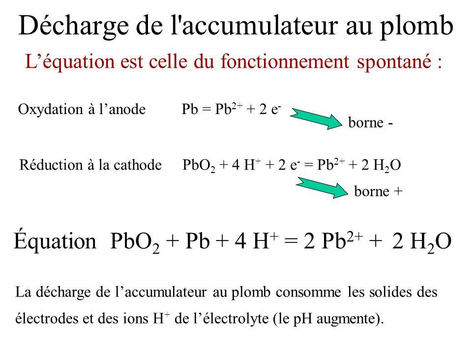Oxydation à l'anode Pb = Pb 2+ + 2 e - L'équation est celle du fonctionnement spontané : Équation PbO 2 + Pb + 4 H + = 2 Pb 2+ + 2 H 2 O Décharge de l
