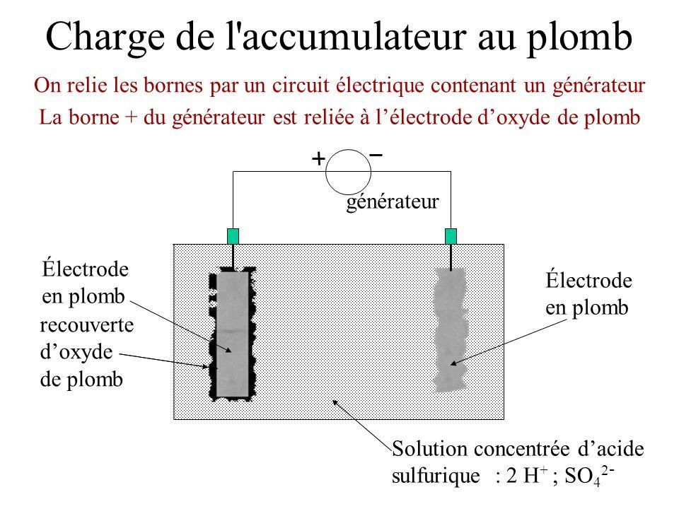 Charge de l'accumulateur au plomb Électrode en plomb Solution concentrée d'acide sulfurique : 2 H + ; SO 4 2 - Électrode en plomb recouverte d'oxyde d